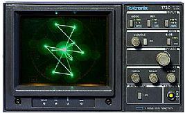 Tektronix 1720 Image