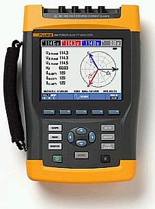 Power Quality Analyzers Image